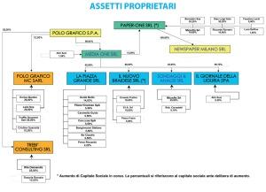 assetti-1