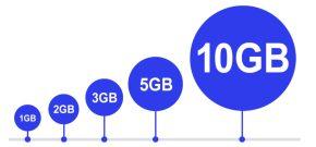 Nello Zimbabwe 1 Giga di traffico internet costa 75 dollari almese
